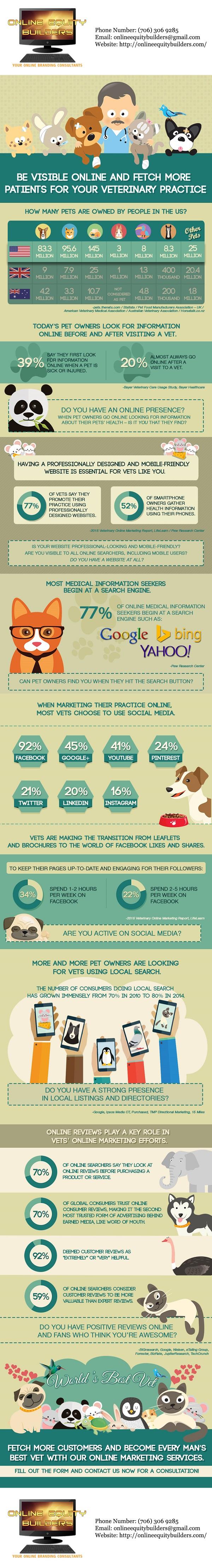 OnlineEquityBuilders.com-Marketing-for-Vets-Infographic-US